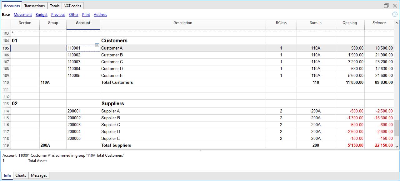 set up the client register