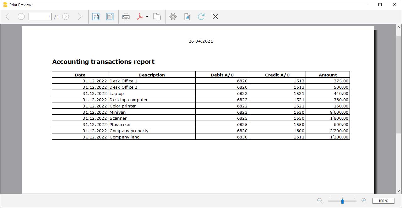 amortisation transactions