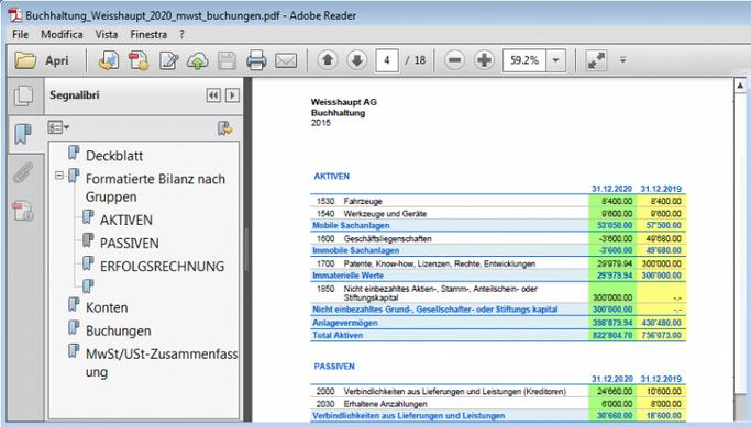 Formatierte Bbilanz nach Gruppen PDF