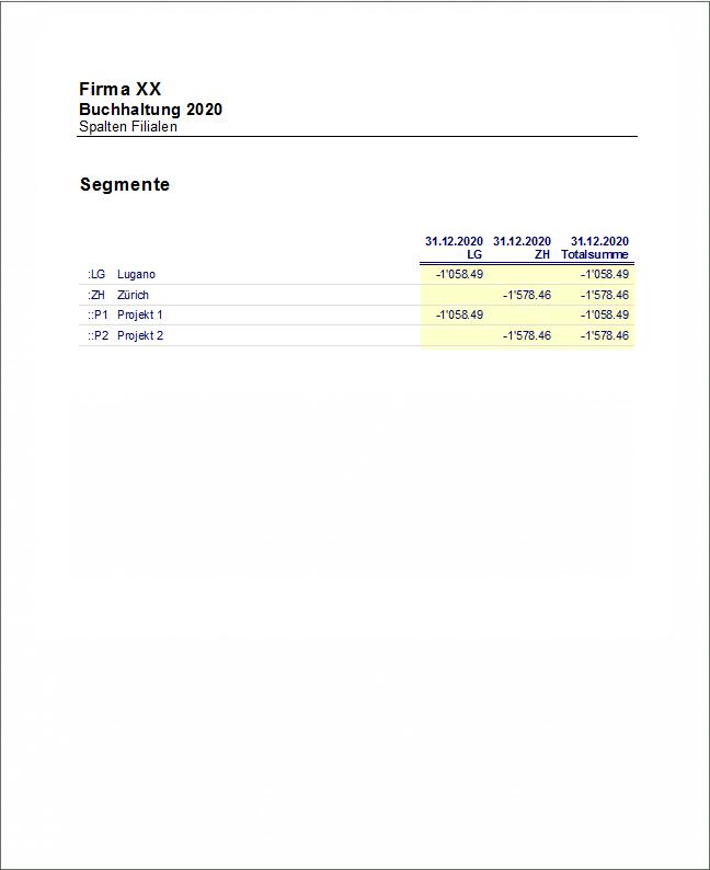 Bilanzbericht mit Projekte nach Periode