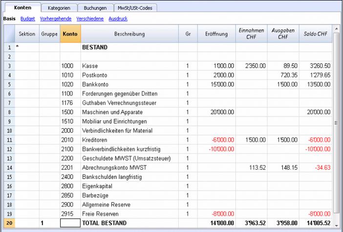 Beginn Konten der Einnahmen-Ausgaben-Rechnung