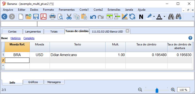 Tabela das Taxas de Câmbio
